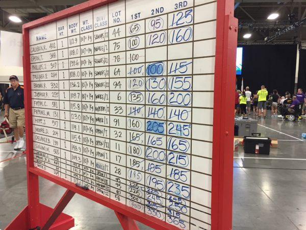 My job? Score keeper. Because I have excellent penmanship, and I didn't want to have to do public math to figure out which weights to put on the bar each time. Play to your strengths, y'all. Play to your strengths. The winner at Bench 5 pressed 300, then 330, then 365 pounds, a fact which mightily impressed my 19-year-old son when I reported it. Definitely a win.